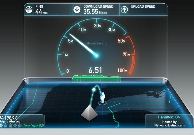 Speednet test