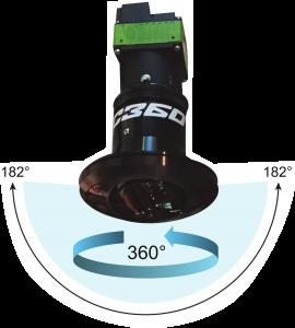 C360 Graphic