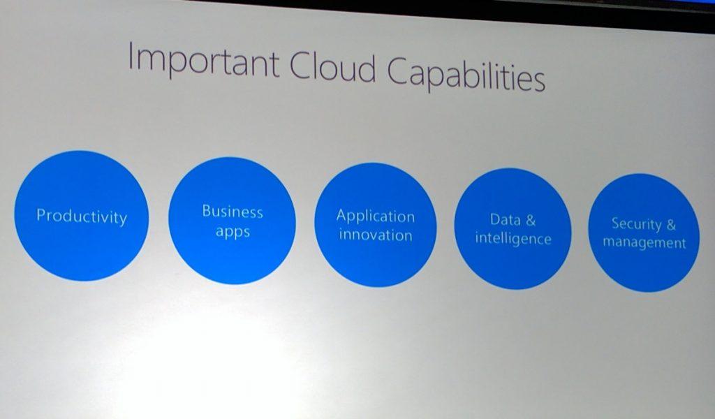 cloud2016ms