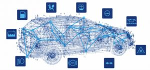 Drawing of auto with dozens of data sensors shown. Want to Get Paid $33 Billion a Year? Maybe 600 Billion If Your Data Is Good