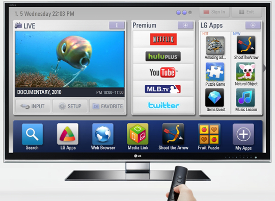 Smart TV as a Content Hub