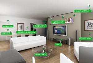 LivingroomGPInclAppl1