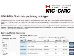 screen grab shows text listings of contrbution agreements