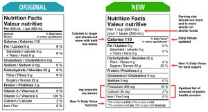 food label changes presented